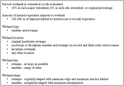 Table 7. An example of guidelines for the protection and restoration of wetlands.